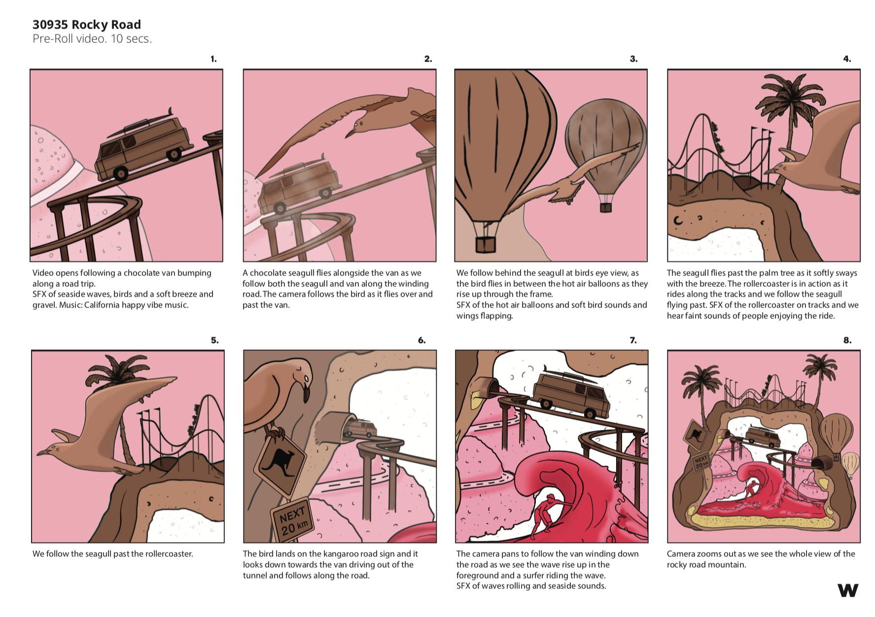 RockyRoad-Storyboard1